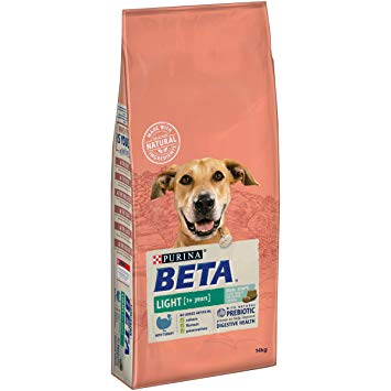 Is Purina Beta Mature Adult Dog Food Review